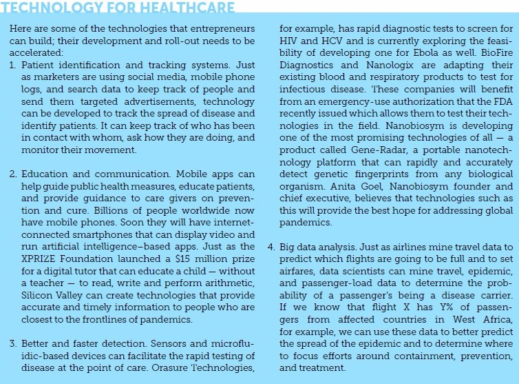 technology for healthcare